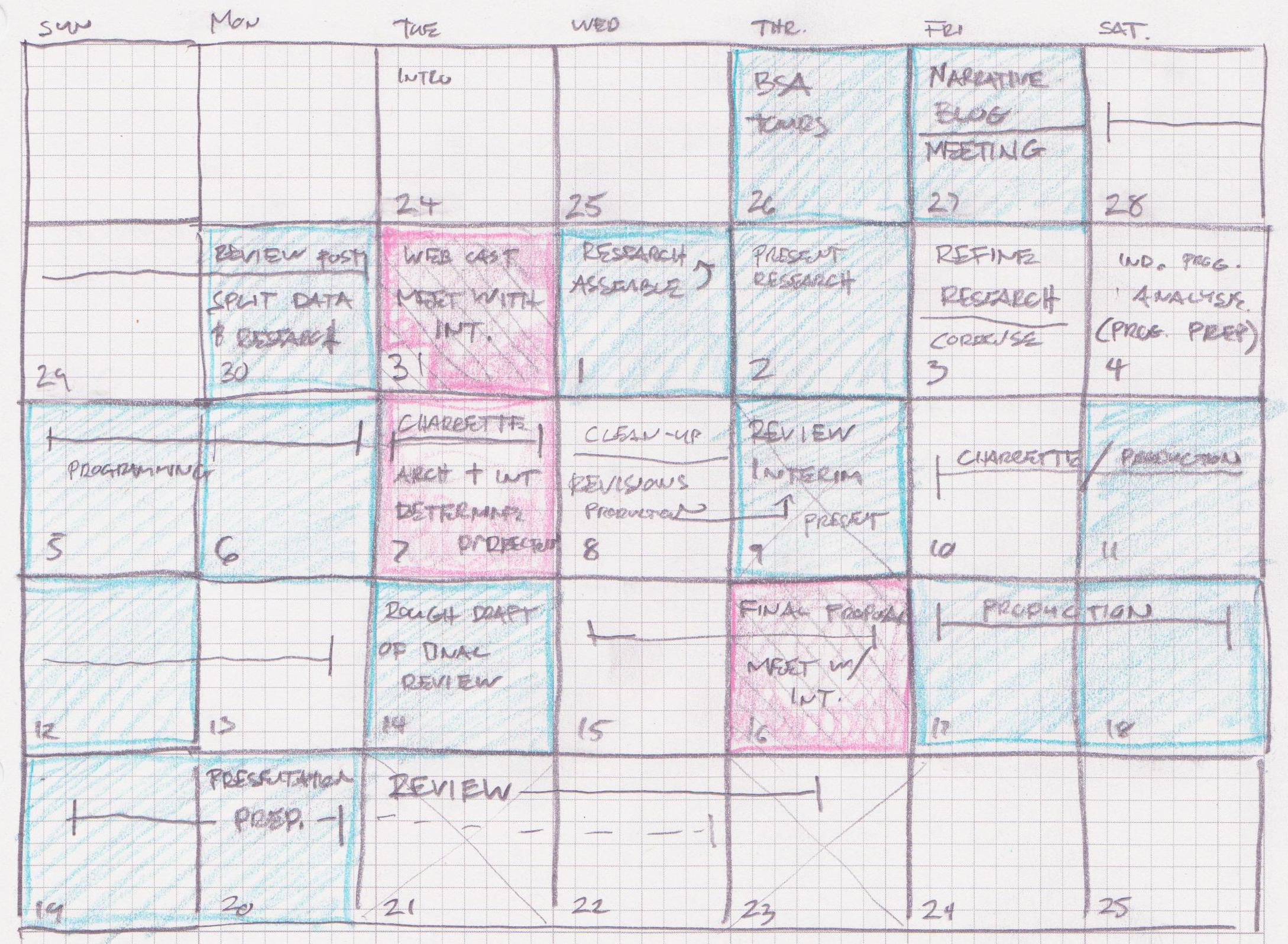 timeline-work-flow-chart